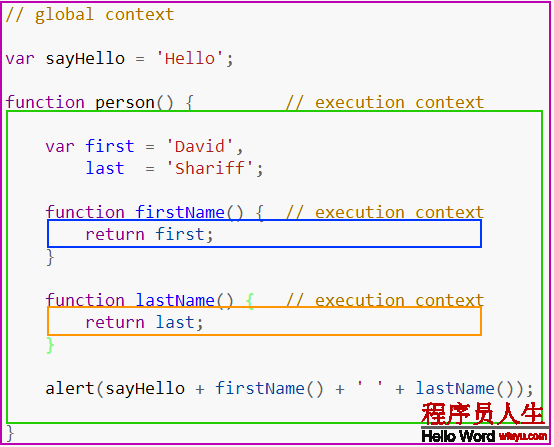 JavaScript学习--Item19 执行上下文(execution context)