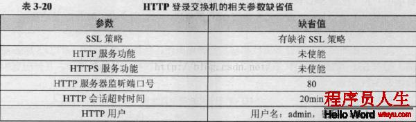 VRP系统——5