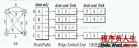 电路 电路图 电子 原理图 480_168
