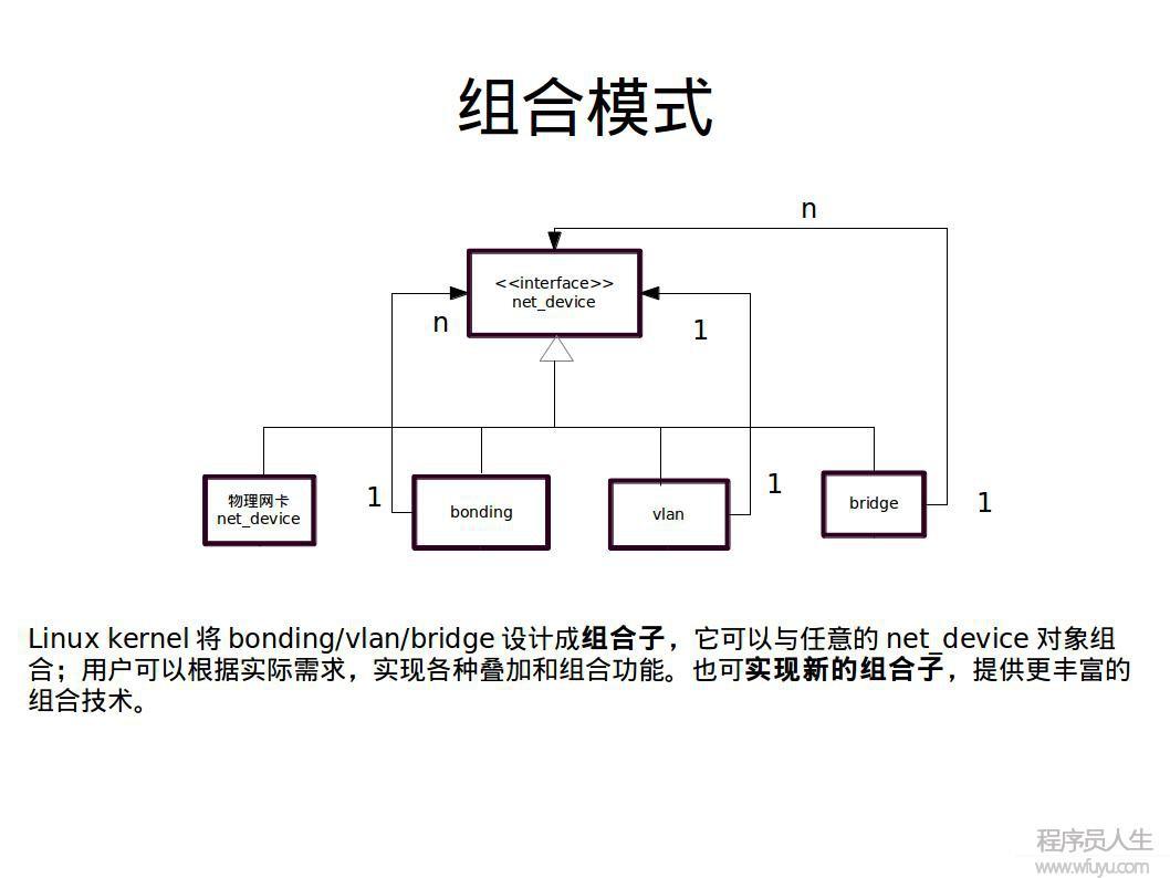 Linux内核网络系统中的设计模式