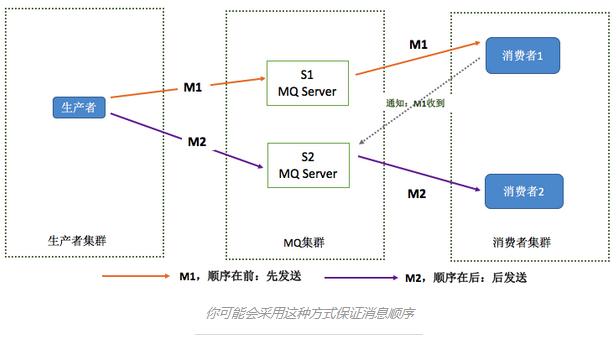 RocketMQ(三)分布式开放消息系统(RocketMQ)的原理与实践