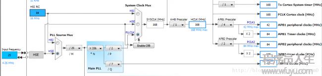 如何使用CubeMx生成一个DFU工程