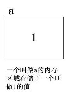 C语言指针学多了,为什么你会晕乎乎的?