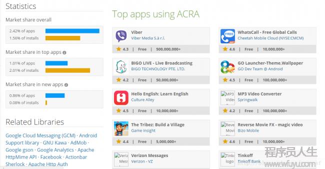 [置顶]        安卓崩溃信息收集框架ACRA