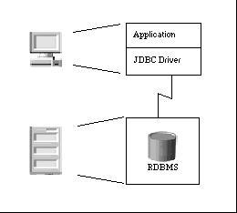 Java分布式事务原理及应用