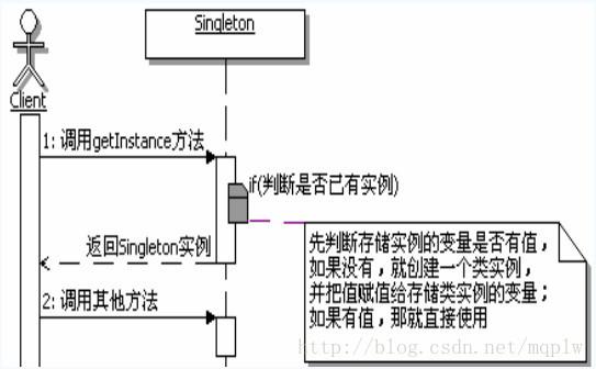 深思电路接线图