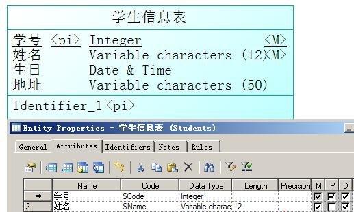 """工具:   Sybase PowerDesigner 12.5   Microsoft SQL Server 2005   第一步:概要设计   打开PowerDesigner软件,设计""""概念数据模型""""(Conceptual Data Model):    图1   设计表结构:    图2   在设计属性(字段)的时候,三个字母(M、P、D)分别表示:   M:是否为空;(√表示不允许为空)   P:是否为主键;   D:是否在该软件的视图中显示;   第二步:详"""